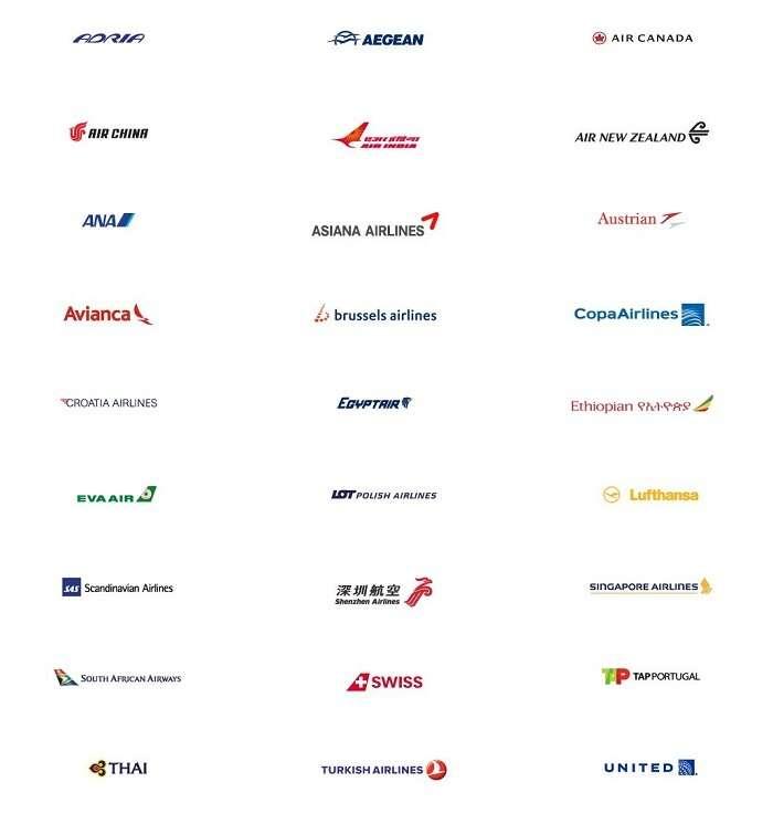 Companhias aéreas membros do Star Alliance