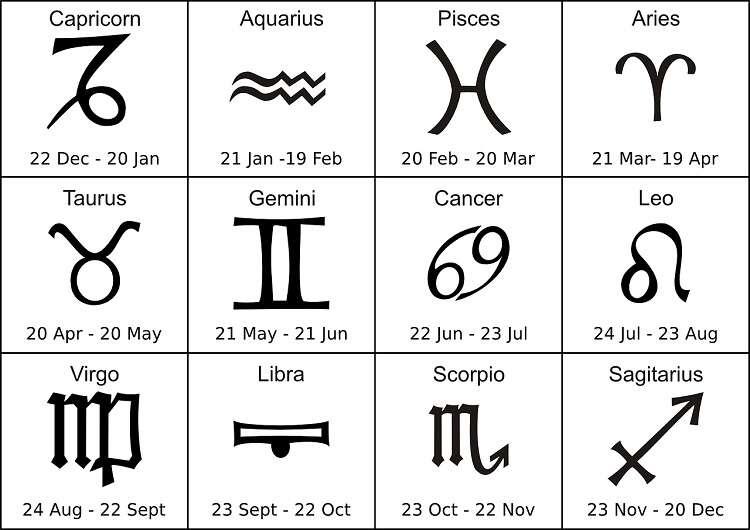 signos do zodiaco