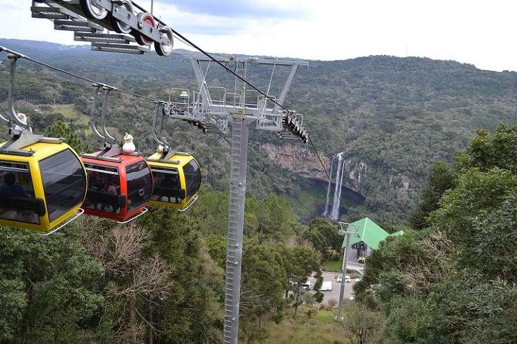 Bondinhos Aéreos Parques da Serra em Canela - Viagens Bacanas